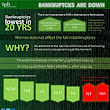 Insolvency Infographics