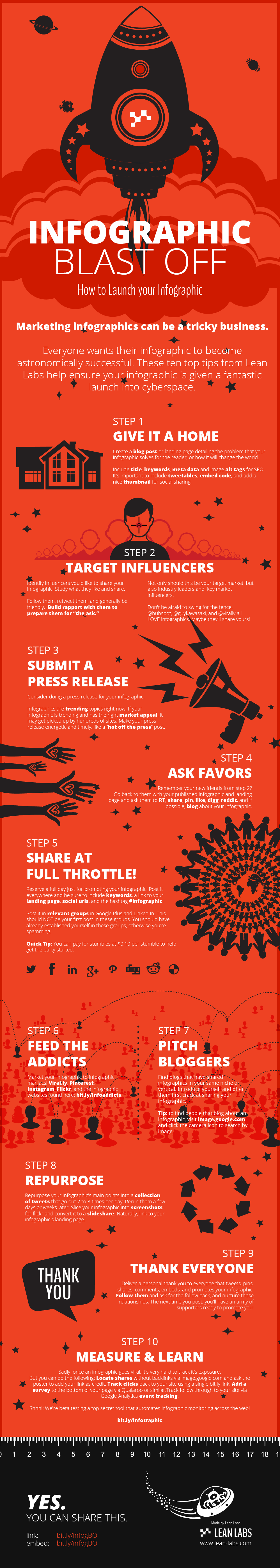 Infographic Blast Off: How To Launch Your Infographic