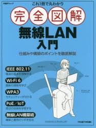 Wi-Fiルータ推奨設定 13 「マルチキャスト伝送速度(Mbps)」 | KUSONEKOの見る世界