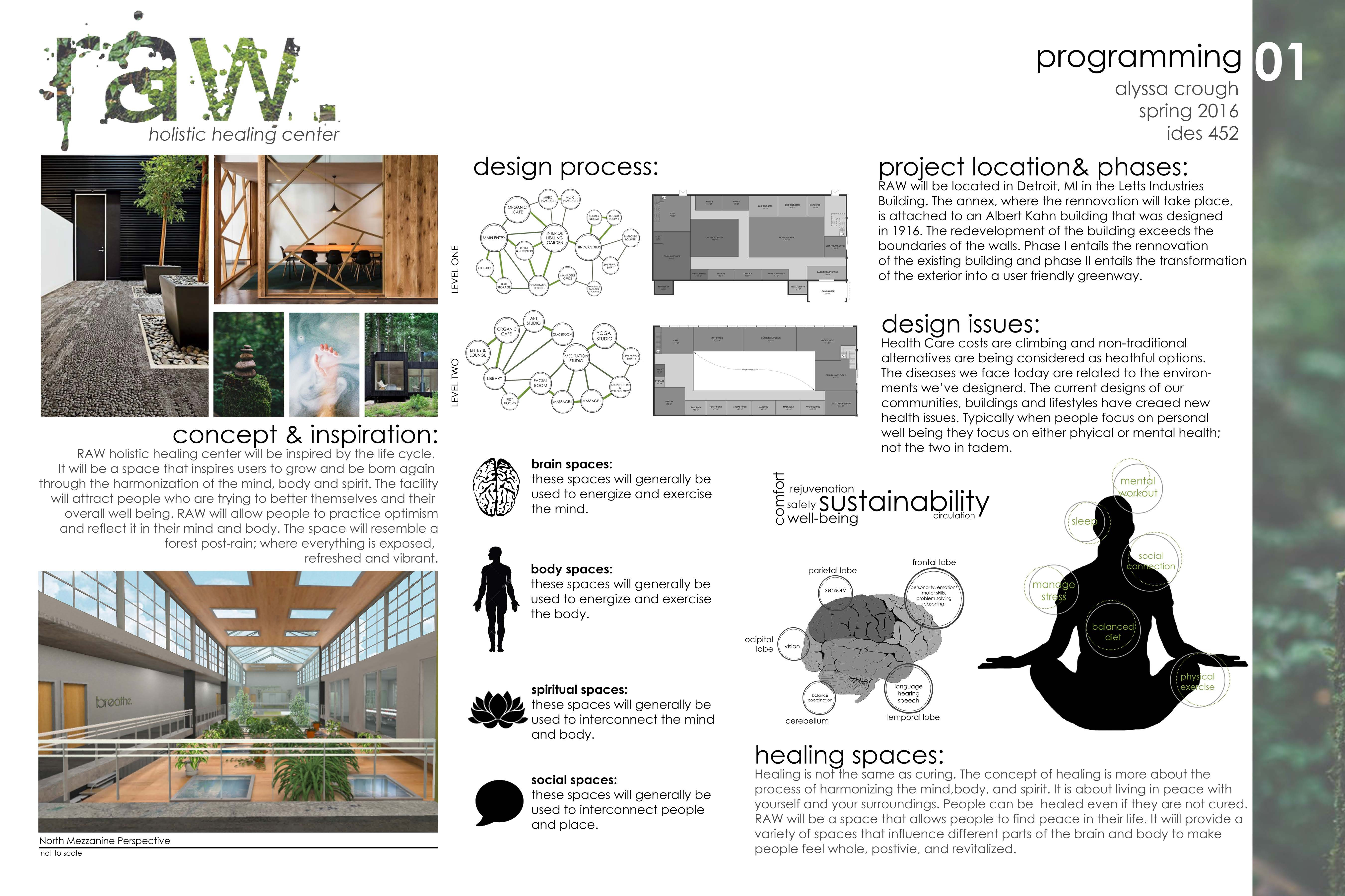 Architecture Thesis Projects Ideas - Thesis Title Ideas For College