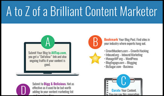 Marketing News: A-Z of Content, Native Dominates, Google 3-Pack,