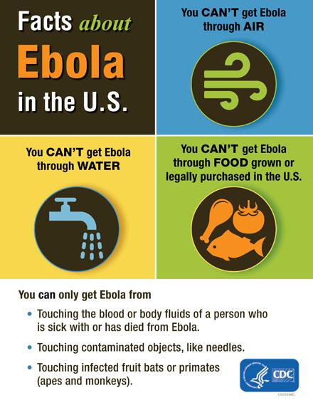 "CDC on Twitter: ""#Ebola is spread by direct contact w/ body fluids of a sick person or exposure to contaminated objects, like needles. """