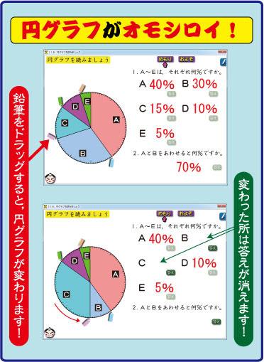 5年の算数割合と円グラフと帯グラフの算数ソフト 横山