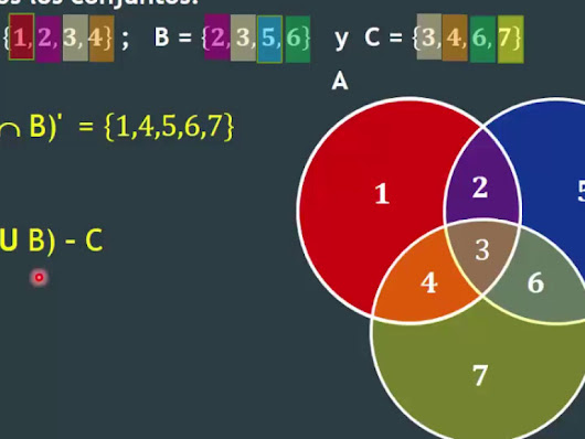 Conjuntos operaciones y problemas google operaciones con tres conjuntos reunin interseccin diferencia y complemento diagrama de venn ccuart Images