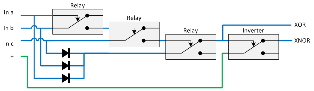 Relay Logic Wiring Diagram
