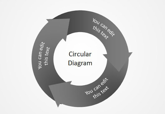 Free Circular Diagram for PowerPoint with 3 Steps