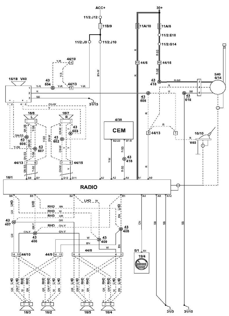 Volvo Xc90 Radio Wiring Diagram