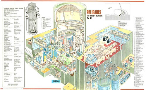 The World's Reactors, No. 49, Palisades, South Haven, Michigan, USA. Wall chart insert, Nuclear Engineering, January 1970