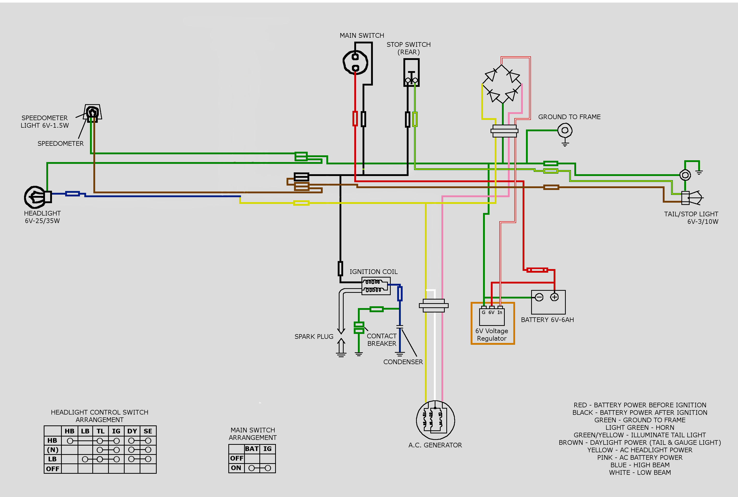 Cbr929rr Wiring Diagram