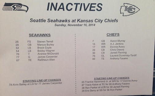 #Chiefs #Seahawks #SEAvsKC #inactives