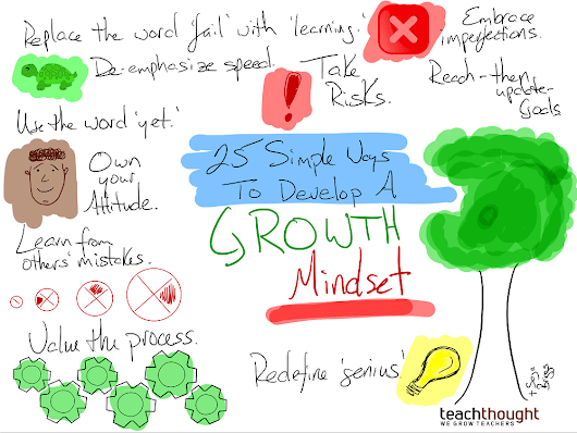 25 Simple Ways To Develop A Growth Mindset -