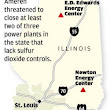 Illinois eases emissions limits for Ameren coal plants