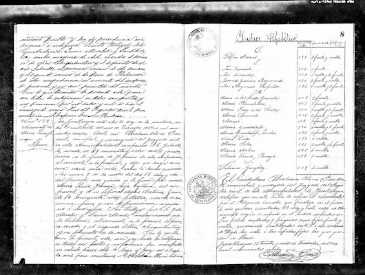 Ancestry Mexico Launches with More than 220 Million Searchable Mexican Historical Records