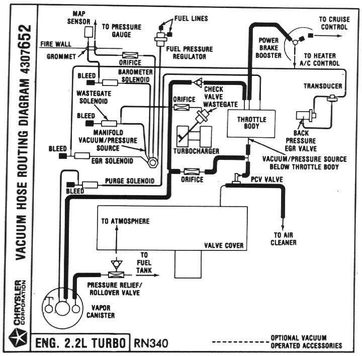 2000 Dodge Ram Vacuum Diagram Wiring Schematic Wiring Diagram Local2 Local2 Maceratadoc It