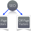 SEO Plymouth Co