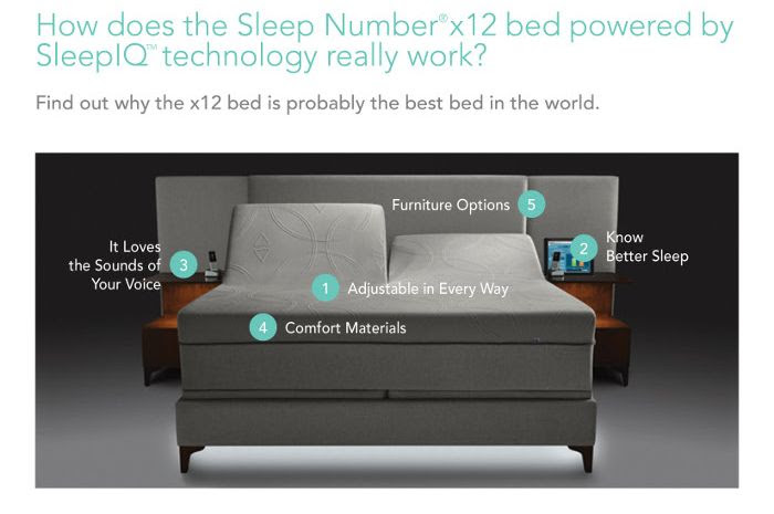 CES 2014: Sleep Number shows first of its kind smart bed ...