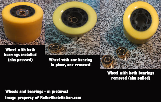 Roller Skate Wheels and Bearings, do the come all in one?
