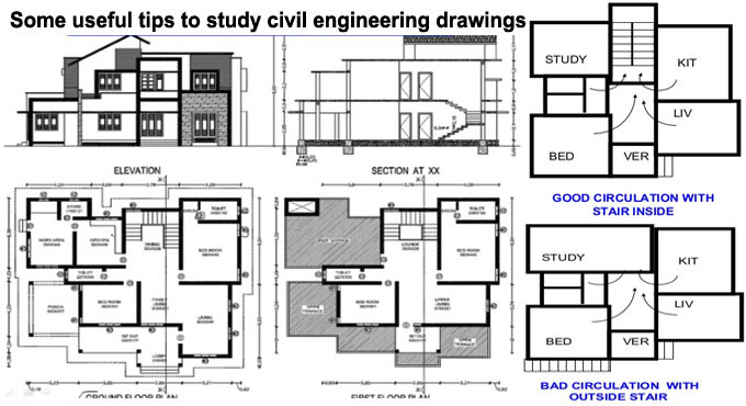 How to Study Civil Engineering Drawings