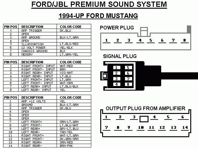 98 Ford Mach 460 Radio Wiring Diagram