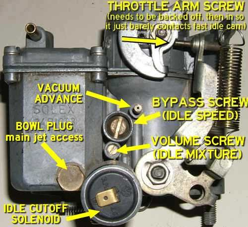 How To Adjust A Solex Vw Carb