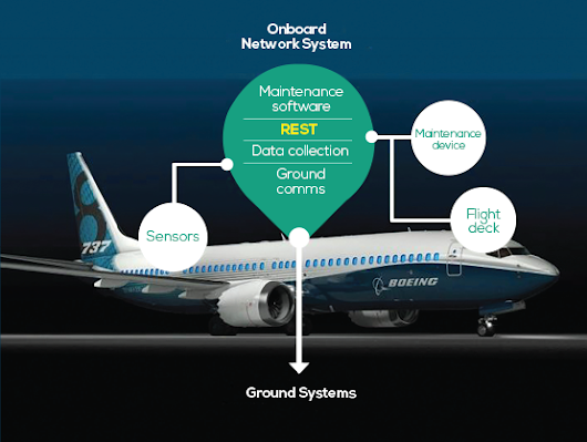 Updating diagnostics for Boeing's 737 MAX