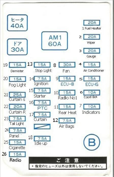 Fuse Box For Toyotum Hiace - Wiring Diagram