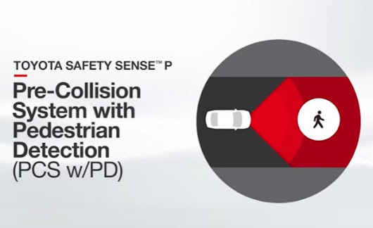 VIDEO: Discover Info About Toyota's Pre-Collision System