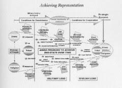 Iraq PowerPoint Slide