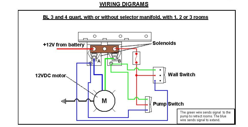 Wiring Manual Pdf  12v Wiring Diagram For Hydraulic Motor
