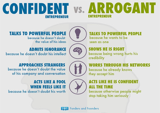 The Power of Arrogance and Pride | inVeronica