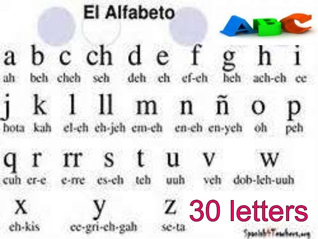 Spanish Alphabet Song Letter
