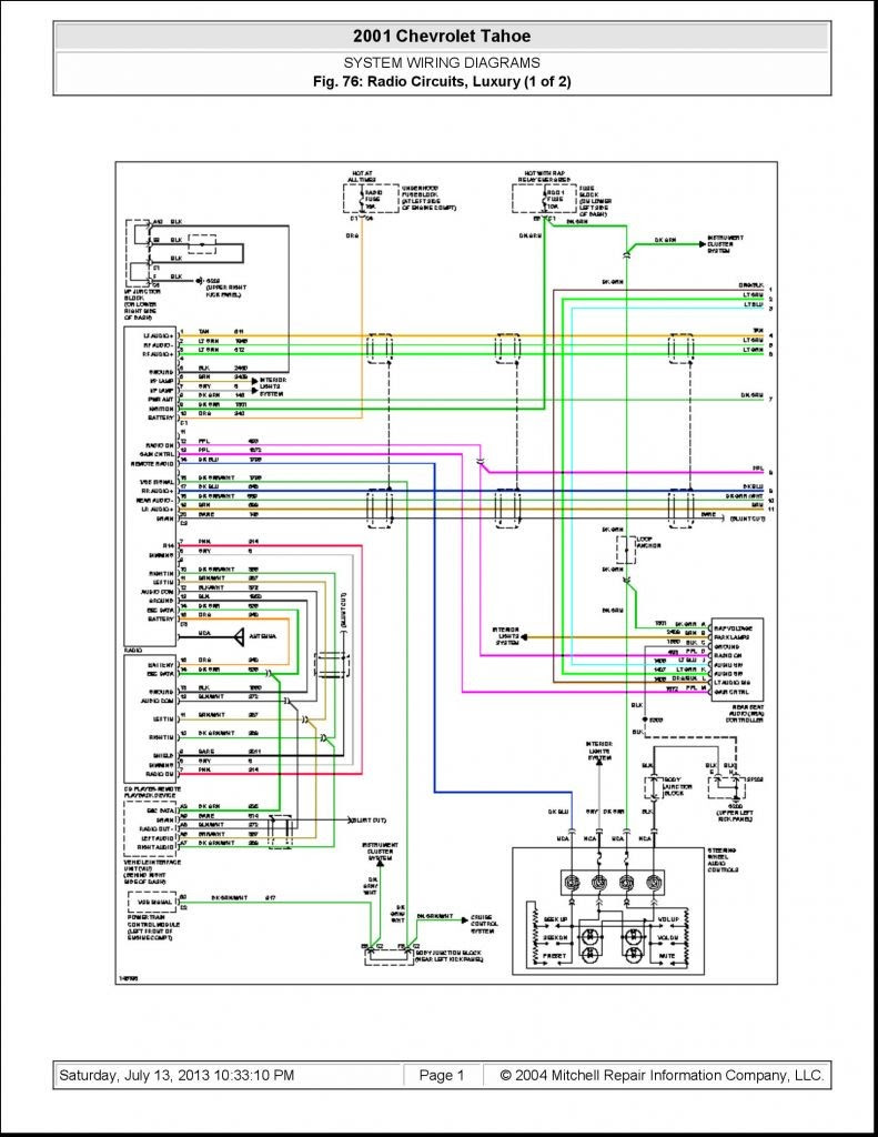 Cadillac Stereo Wiring Diagrams - Wiring Diagram and Schematic