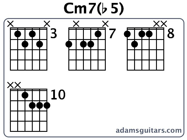 C Sharp Minor Guitar Chord Gallery - guitar chords finger placement
