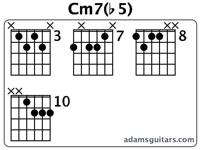 Fine C Minor 7 Chord Piano Mold - Beginner Guitar Piano Chords ...