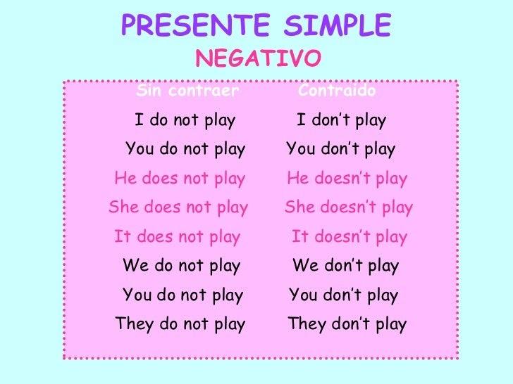 Ejemplos De Presente Simple En Ingles Afirmativo Negativo E