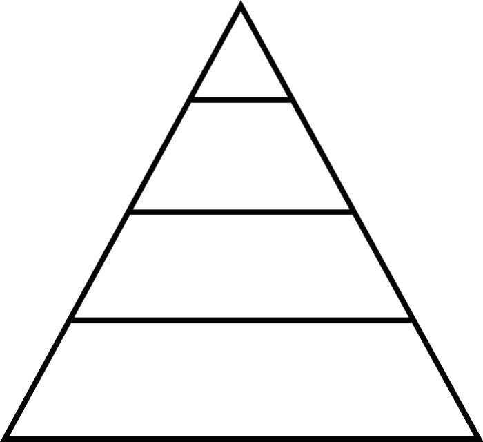 32 Blank Food Pyramid Worksheet - Worksheet Database ...