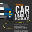 What is Car Liability Insurance?