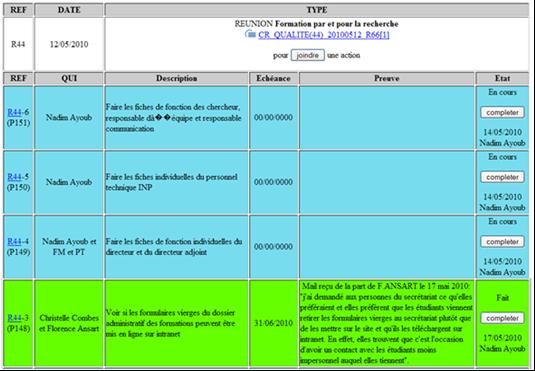 Exemple De Plan Daction Qualité - Le Meilleur Exemple