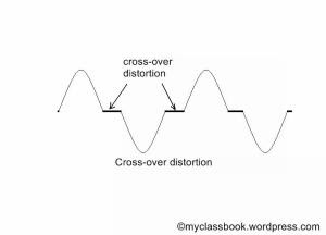 cross over distortion
