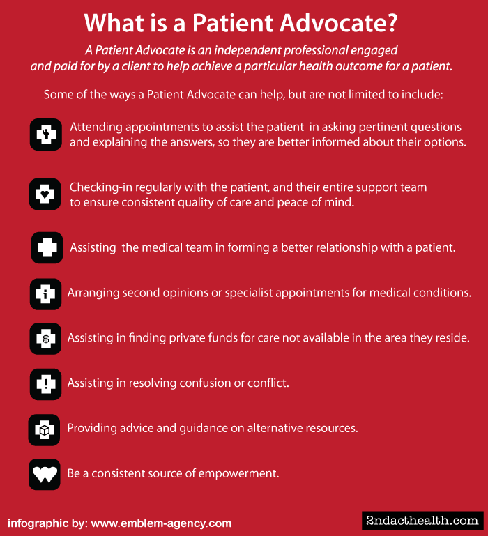 Medical Power Of Attorney And Patient Advocate Atlas Law