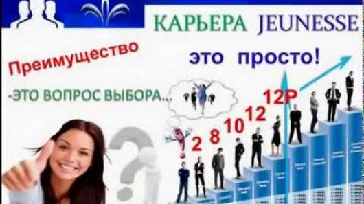 Картинки по запросу маркетинговый план jeunesse