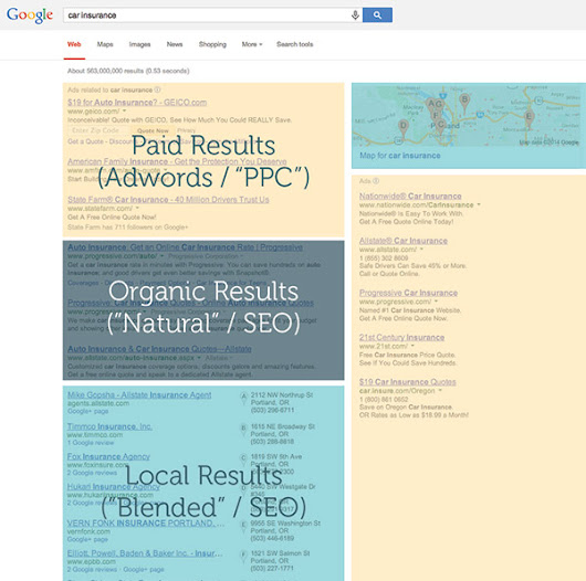 Where Local SEO Fits in the Online Marketing Landscape