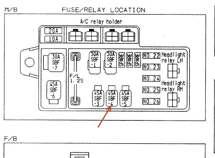 Diagram 2013 Forester Fuse Diagram Full Version Hd Quality Fuse Diagram Nsdiagram Ocstorino It