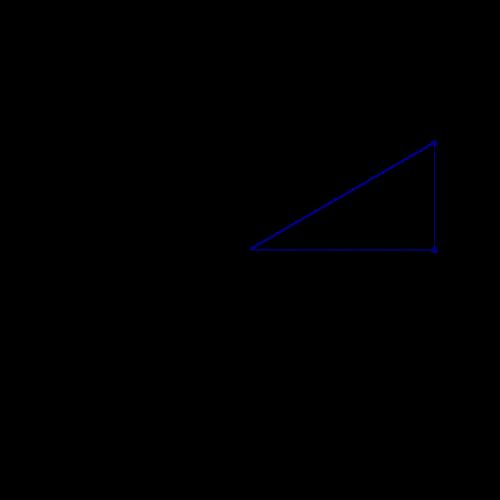High School Trigonometry/Defining Trigonometric Functions ...