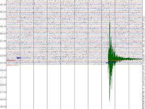 Registro dos tremores (Foto: Divulgação/UFRN)