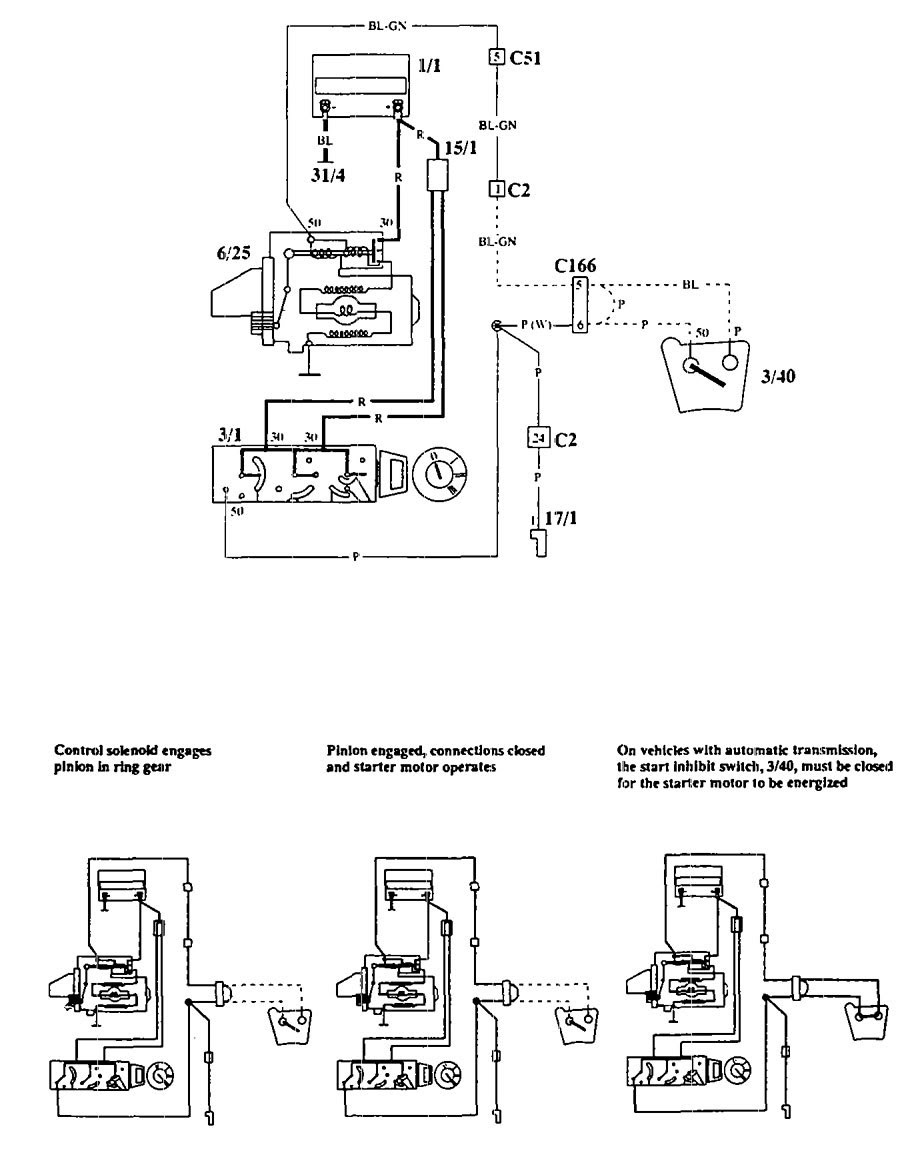 Diagram Volvo 940 Wiring Diagram 1994 Full Version Hd Quality Diagram 1994 Bandiagram Media90 It