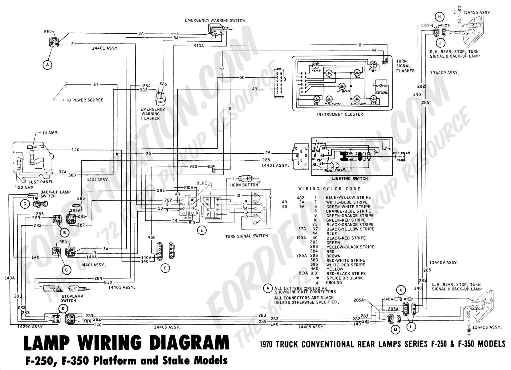 99 ford f 350 rear wiring schematic - diagram wiring club last-mutter -  last-mutter.pavimentazionisgarbossavicenza.it  pavimentazionisgarbossavicenza.it