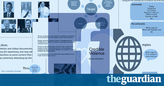 Revealed: Facebook's internal rulebook on sex, terrorism and violence | News | The Guardian