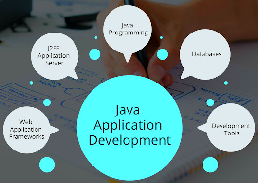 Is Java Imperative to Business?