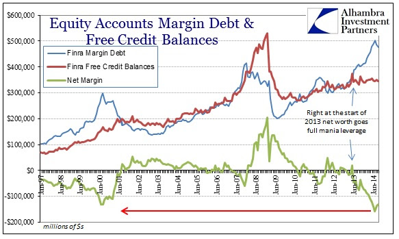 ABOOK June 2014 Leverage Margin Debt